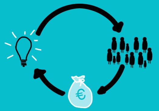Czym jest Crowdfunding 1